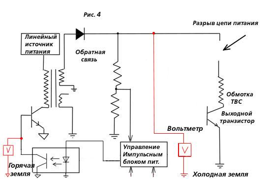 реакция элементов цепи 4